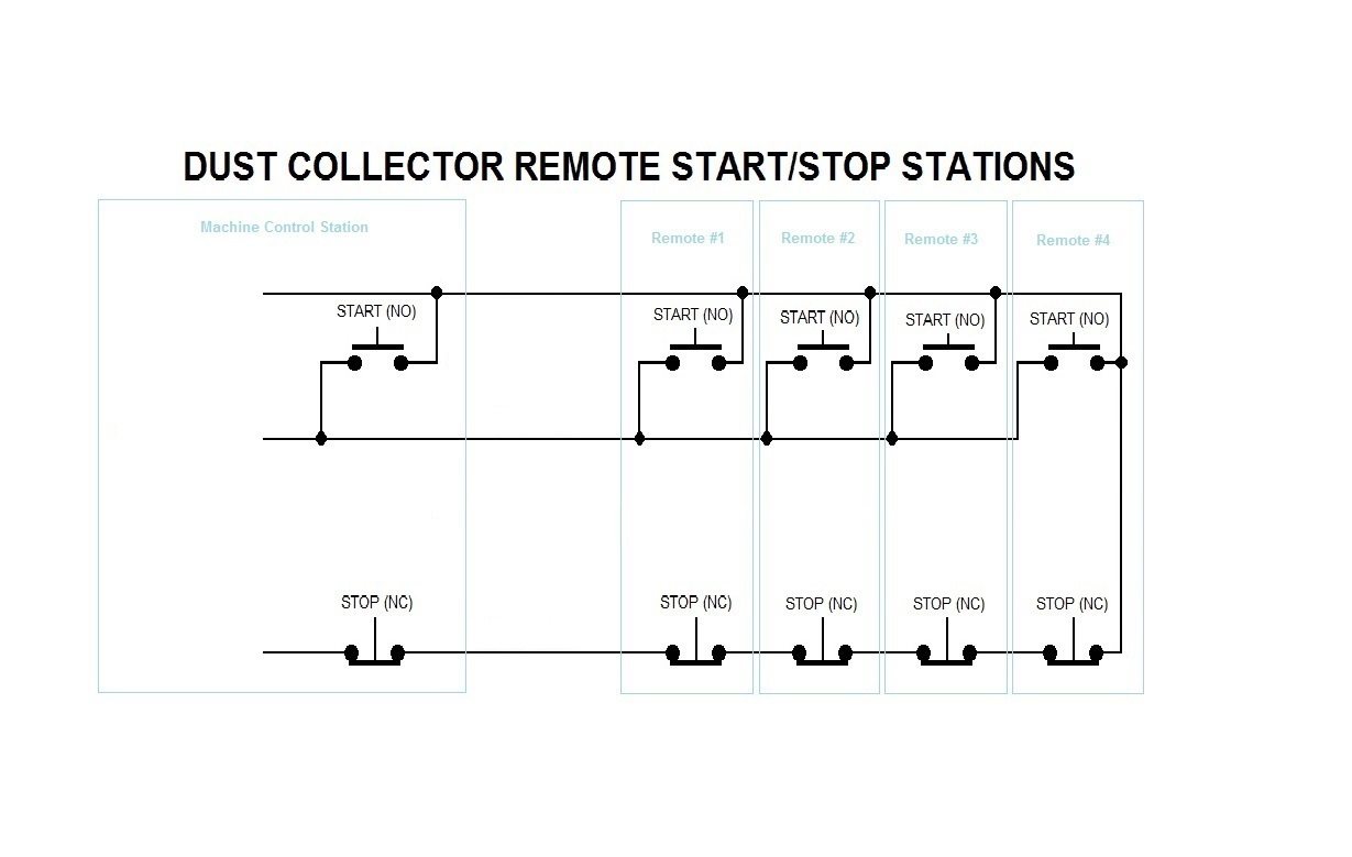 Click image for larger version Name: Dust Collector Remote Start Stop With  Remote Stations -