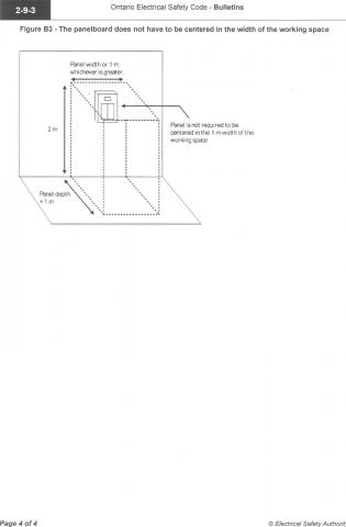 Awesome Electrical Panel Location Code Contemporary - Simple Wiring ...