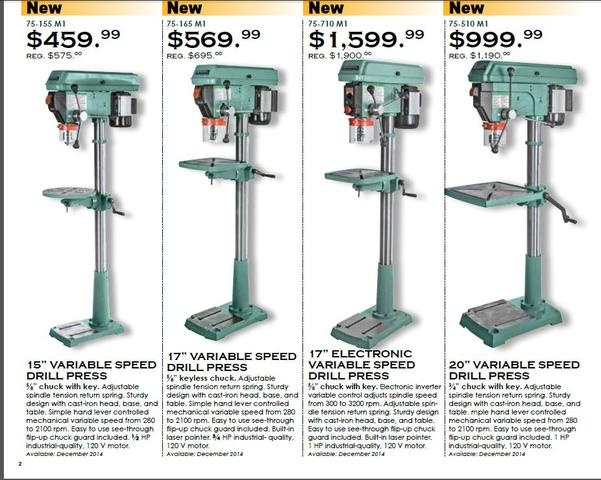 Jet Tools Canadian Woodworking And Home Improvement Forum